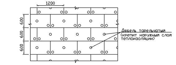 Схеме крепления утеплителя (минераловатные плиты) .