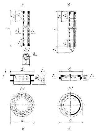Раздел 1.Армирование монолитных фундаментов.