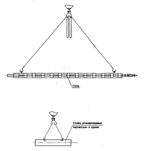 Е-Е (см. рис. 5). Рисунок 5 Схемы строповки элементов горизонтальных опор.