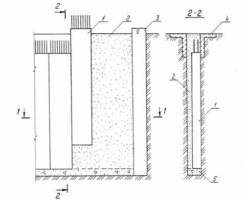 """Рис. 16.  Схема производства работ при возведении стен способом  """"стена в грунте """" из сборного железобетона."""