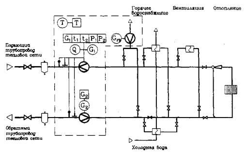 На узле учета определяются и регистрируются с помощью приборов. полученная тепловая энергия. масса (объем)...