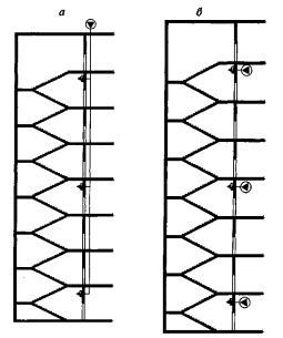 Рис. 4. Схема распределенной подачи воздуха в лестничную клетку. отдельными системами приточной противодымной...