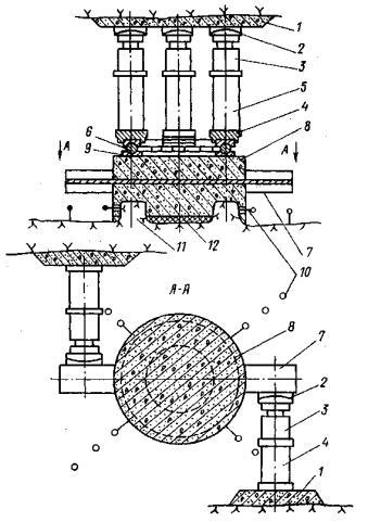 ...Схема установки для испытания скальных и полускальных грунтов в подземной камере кольцевым целиком. гидравлический...