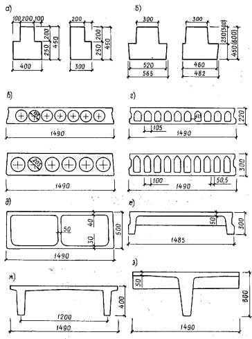 а - каталог ТК 1-2 (для Москвы); б - серия 1.020-1/83; в - круглопустотные плиты; г - плиты безопалубочного...