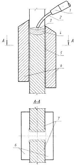 Рисунок 26 - Схема