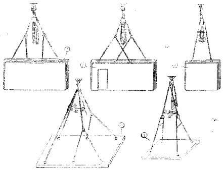 Рис. 3. Строп 6-ветвевой универсальный Поз.  1. Схема строповки наружной стеновой панели (двухмодульная) Поз.