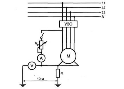 Rp.  Рисунок В.3 - Схема проверки устройства за 12ad9 щитного отключения (метод 3). U. I.