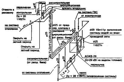 2. Циркуляция - насосная.  3. Котел на отопление и ГВС двухфункциональный на жидком топливе - АОЖВ-29 (кВт).