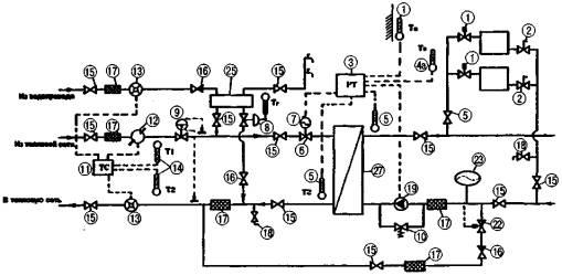 Схема автоматизации двухтрубной системы отопления при независимом присоединении к тепловым сетям и закрытой системы...
