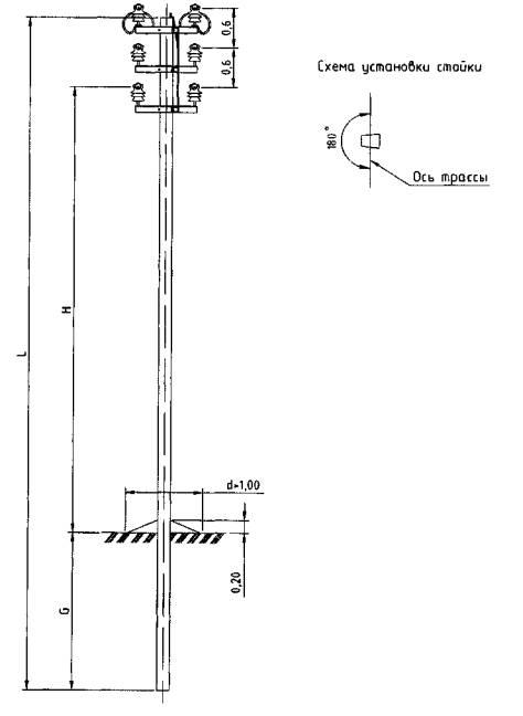 37. 15.  Проводник заземляющий ЗП64. по схеме.  TMs68.  Траверса.  Хомут Х51.  Изолятор штыревой.