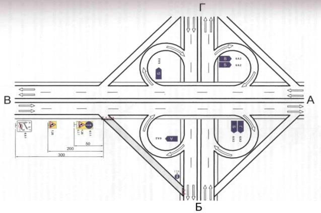 Организация и ограждение места производства дорожных работ при закрытии правоповоротного съезда пересечения в разных...
