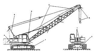 Рис.  П.18.4. Схема осмотра крана гусеничного с решетчатой стрелой в рабочем положении.