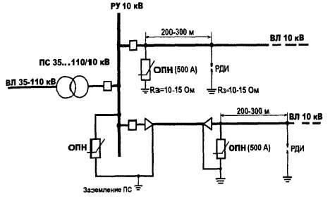 3.2.4 При установке на всех вводах линий в РУ аппаратов защиты (ОПН или РВ) с расстояниями до оборудования согласно п...