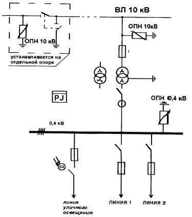 Рисунок 3.3 - Схема защиты ТП 6-10/0,4 кВ от воздействия грозовых перенапряжений.