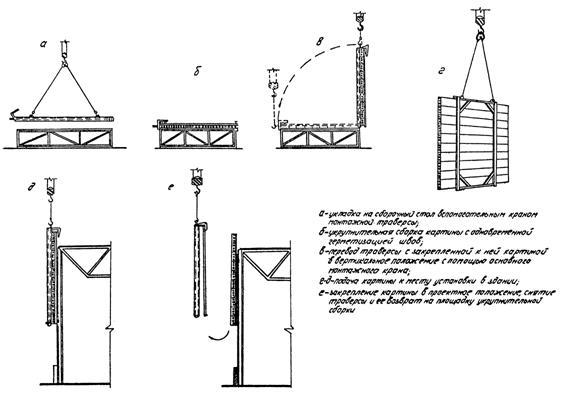 Схема монтажа стен