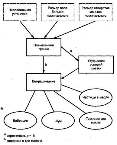 Руководство По Интерпретации Данных И Методам Диагностирования