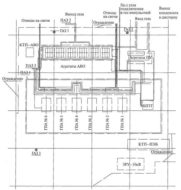 ГАЗ - глубинные заземления.  КТП - ПЭБ - блок-бокс УКЗ 2. ПАЗ 2 - контур протяженного анодного заземления шлейфов...