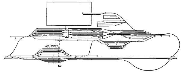 Рис. 16.  Схема углепогрузочной станции при применении поточной технологии подачи вагонов под погрузку.