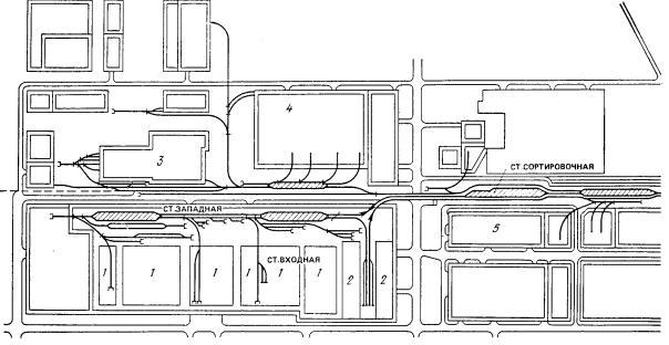 1. Рис. 23.  Схема размещения сортировочной станции промышленного узла машиностроительного профиля.