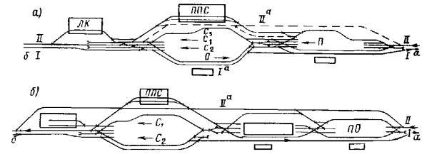 Схемы сортировочной станции нефтеперерабатывающего завода.