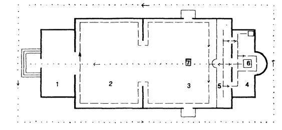Православное богослужение и функционально-планировочные схемы храма.