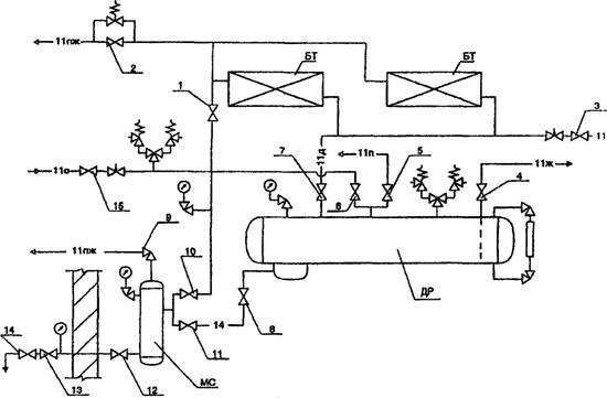 1.9.Передавить жидкий аммиак из ресивера в испарительную систему, открыв вентили 4 и 6, а также регулирующий вентиль...