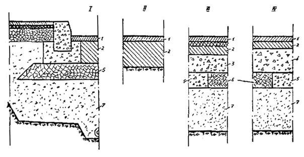 Рис.1.Принципиальные схемы конструкций дорожных одежд с асфальтобетонным покрытием.