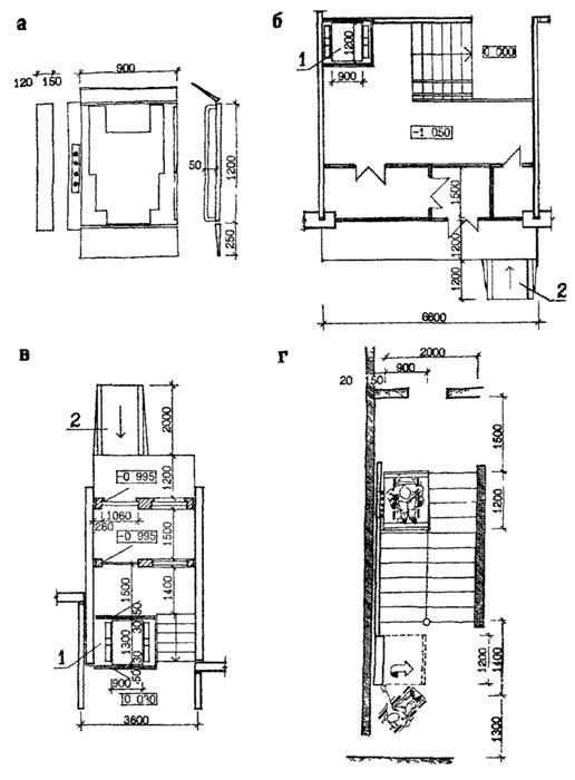 габариты лифтов - Рабочие схемы и описания к ним в быту.