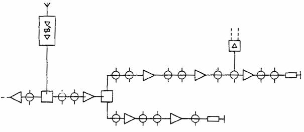 Категория 3. Крупная система коллективного приема или система кабельного телевидения с трехступенчатой...