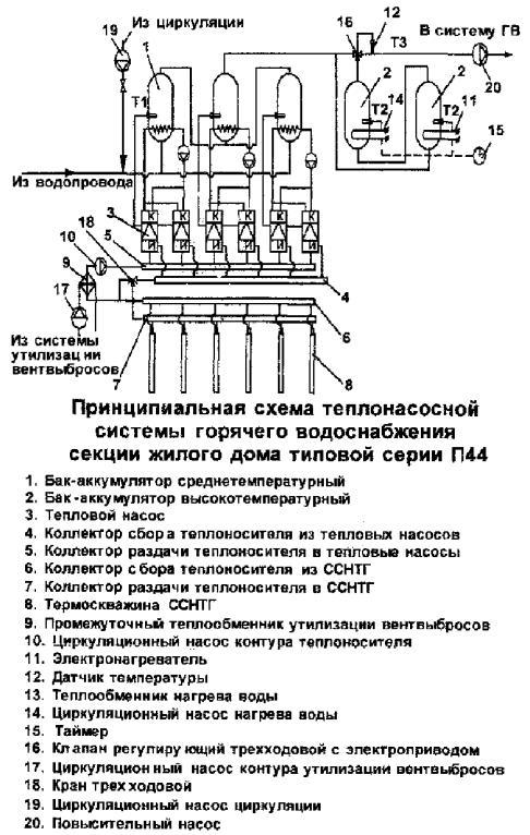 Примеры выборапринципиальных схем теплонасосных систем теплоснабжения.