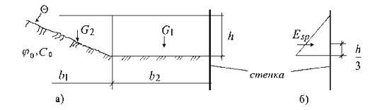 Эпюра пассивного давления по высоте призмы принимается треугольной ( рисунок 7.1,б). Рисунок 7.1 - Схема расчета...