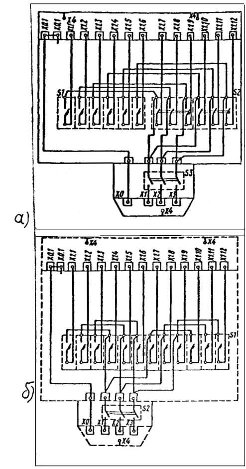 Рис. 2. Схемы принципиальные электрические щитков.