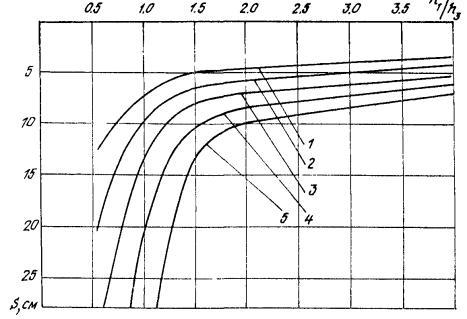 II обобщенная схема, Е1 = 27 МПа.