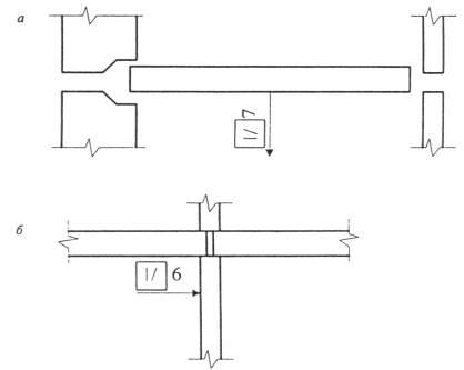 4.7 В исполнительных схемах применяются условные обозначения элементов конструкций и систем, установленные...